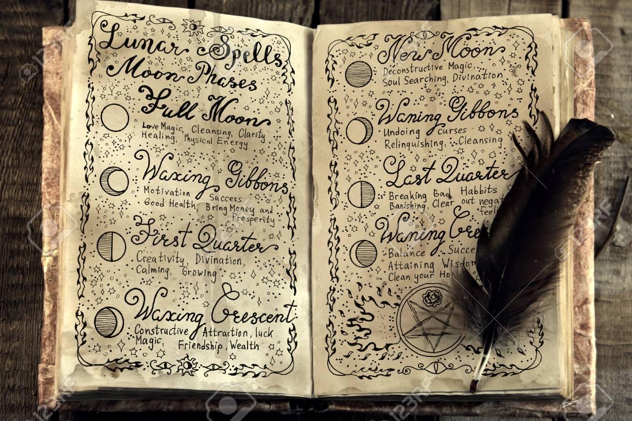 Por la cuarentena liberan la biblioteca Ocultista más grande del mundo